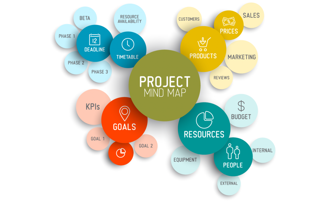 How to ensure your web design project is successful
